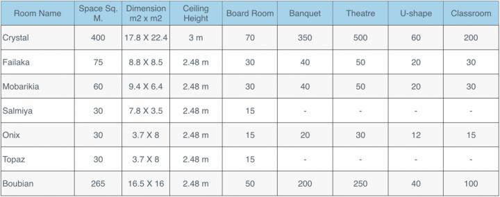 Meeting room dimensions