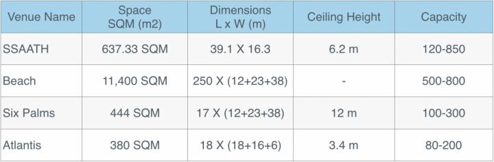 Venue dimensions