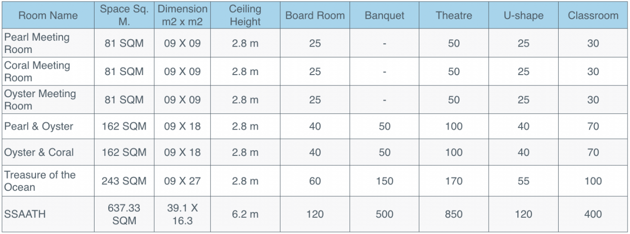 MEETING ROOM DIMENSIONS